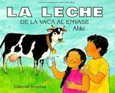 La Leche de La Vaca Al Envase