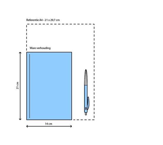 Het compostcirculatieplan