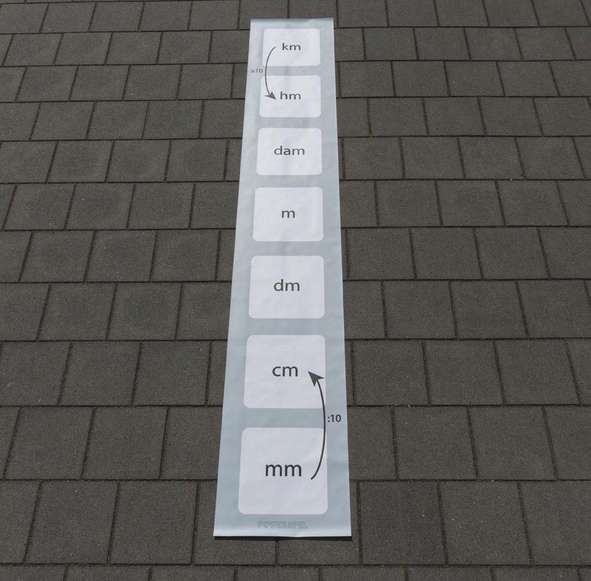 Leermat metriek stelsel - meter