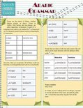 Arabic Grammar (Speedy Study Guides