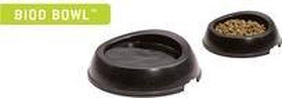 Maelson Biod Bowl 035 set van 2  voer- drinkbak voor honden en katten, zwart