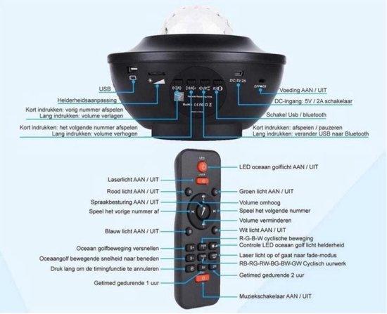 Sterrenprojector light – Sterrenlamp – Met muziek – Bluetooth & usb-aansluiting - afstandsbediening