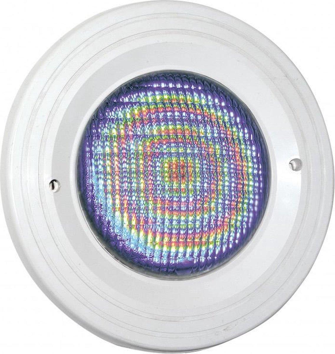 LED zwembadlamp