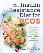 The Insulin Resistance Diet for Pcos