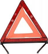 Gevaren driehoek in koffertje