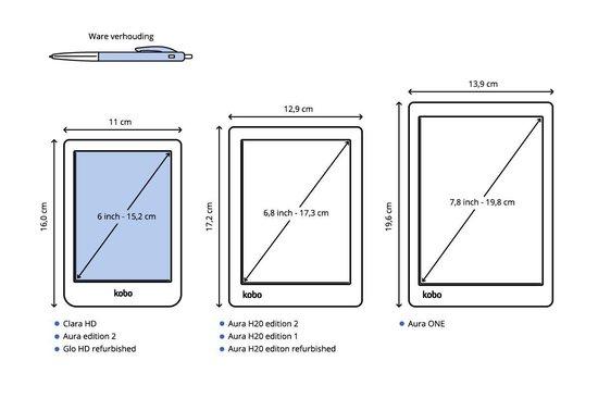 Kobo Aura Edition 2 - e-reader