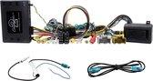 S.W.I. + Info Adapter Opel Astra K 2015->