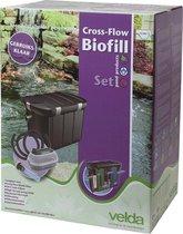 Velda filter Cross-Flow set Biofill + UV-C Unit 18 W