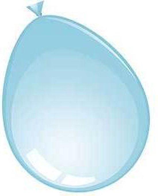 Ballonnen aqua (Ø12,5cm, 100st)