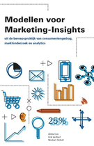Modellen voor Marketing Insights