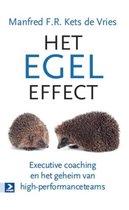Het egel effect