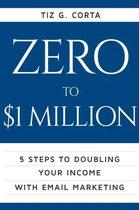 Zero to $1 Million