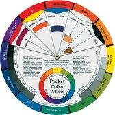 Kleurenmengcirkel 12cm