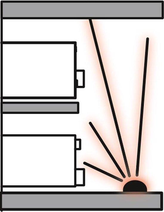 Marmitek Invisible Control 6 XTRA - Infrarood verlenger - Zwart - Marmitek