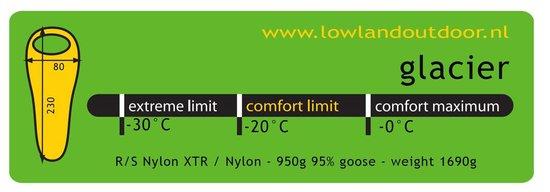 LOWLAND OUTDOOR® Donzen slaapzak - Glacier Expedition - 1690 gr - 230 x 80 cm -20°C - Red - Rits rechts