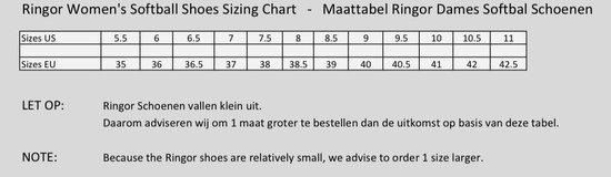 Ringor - Honkbal Schoenen - Dames - Metalen Spikes - Neusbescherming - Donkerblauw - US 7,5