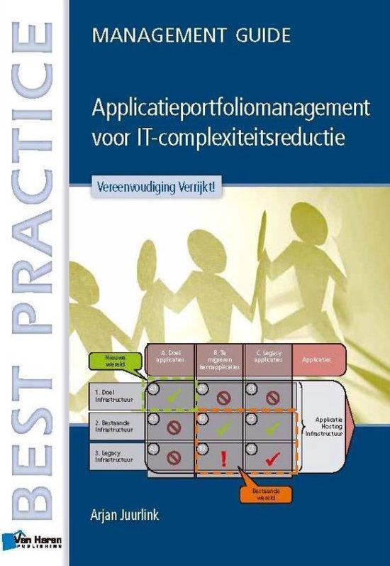 Applicatieportfoliomanagement voor it-complexiteitsreductie - management guide