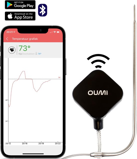 OMUI BBQ Thermometer