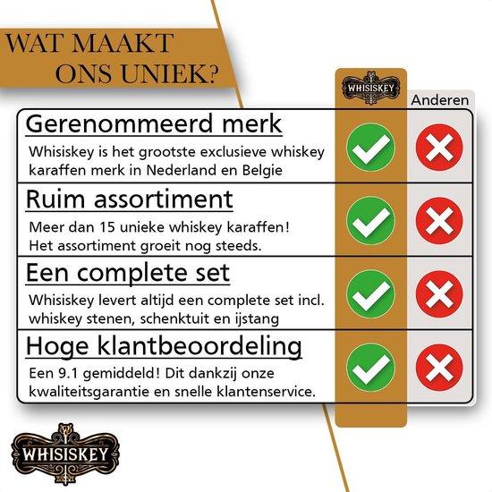 Whisiskey® Whiskey Karaf - Wereldbol - Luxe Whisky Karaf Set - Whiskey Set - Moederdag Cadeautje - 0,9 L - Decanteer Karaf - Incl. 9 Whiskey Stones, Schenktuit en 4 Whiskey Glazen - Whisiskey