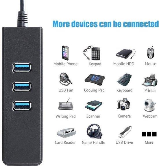 USB 3.0 Gigabit LAN Ethernet Adapter + 3 Poorts USB Hub