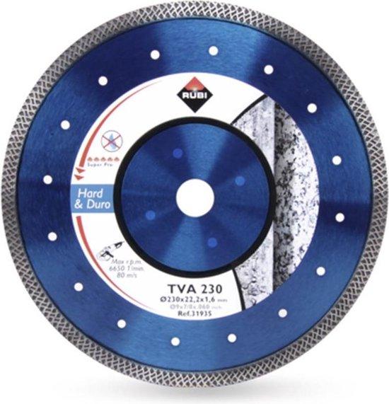 RUBI TVA diamantzaagblad Superpro