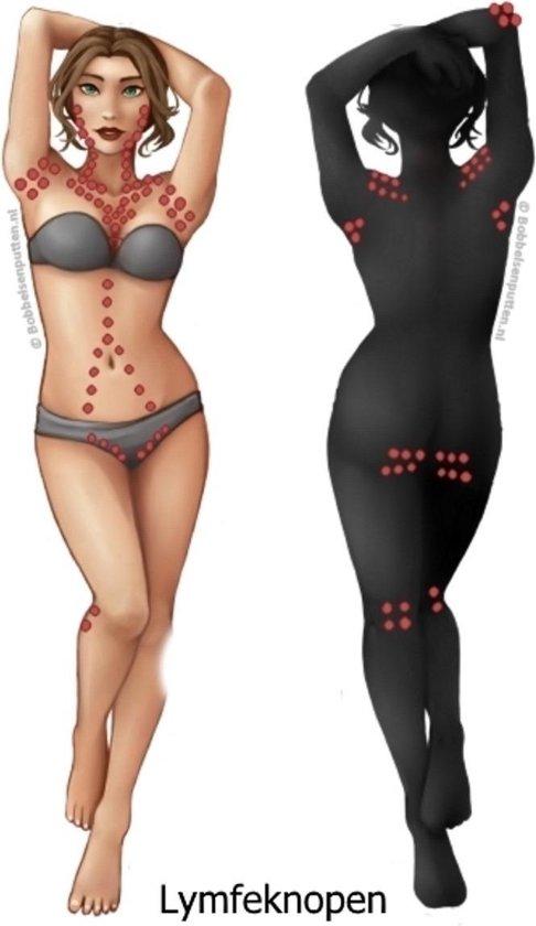 2 st.massage rollers cellulite | lichaamsmassage | derma roller | Anti cellulitis| massage apparaten