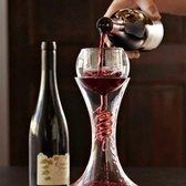 Wijn Beluchter Aerator Glas