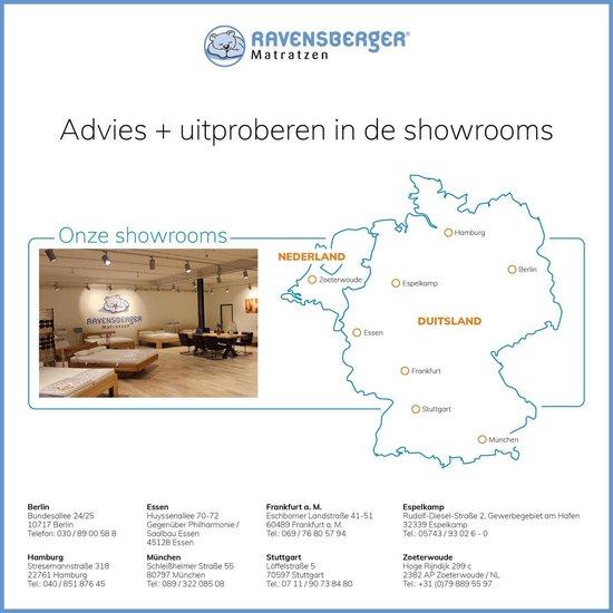 Ravensberger® Orthopedische matras - 90x200 - HR40 koudschuim - H4 (100-140 kg) - Katoenen tijk - Ravensberger Matrassen®