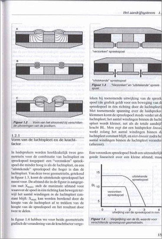Elektuur Luidsprekerkasten ontwerpen