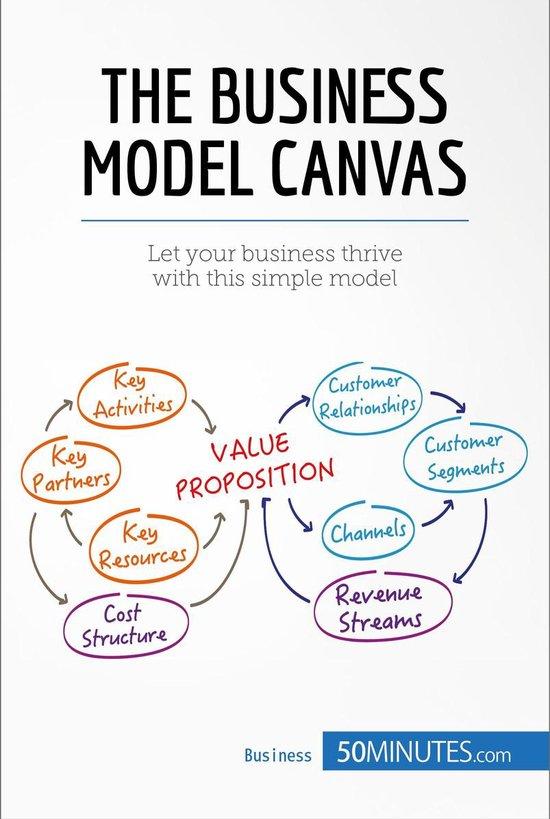 Boek cover The Business Model Canvas van 50Minutes (Onbekend)