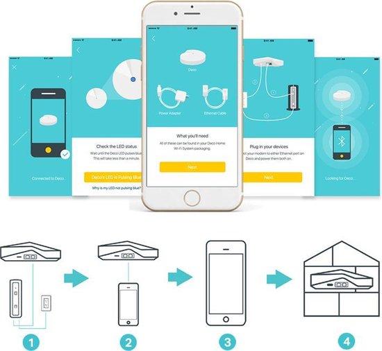 Deco M5 - Multiroom Wifi Systeem - Single Unit