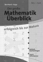 Der grosse Mathematik-Überblick