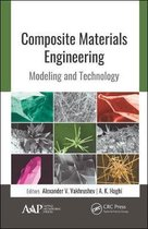 Composite Materials Engineering