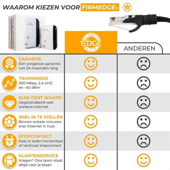 FirmEdge Wifi Versterker - 300Mbps - Repeater - Stopcontact - Draadloos - Netwerk / Internet - Booster - Extender