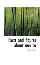 Facts and Figures about Mexico