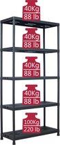 Legbordstelling 5 borden 260kg (INCL Beschermhandschoenen) - Plastic stelling - Opbergrek - Stellingkast