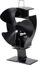 Haard ventilator -kachelventilator- ecofan -  houtkachel ventilator met extra zwenk functie
