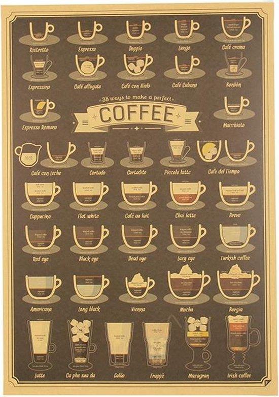 Poster Koffiesoorten - Retro stijl - Gemaakt van sterk papier