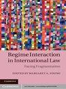 Omslag Regime Interaction in International Law