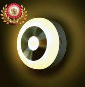 Nachtlampje-Led met-Bewegingssensor-Automatische-Verlichting-Veilig voor Baby-Kinder-Kamer-Toilet-Overloop-Trap-Senioren