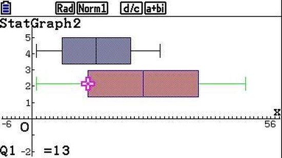 Casio FX-CG50 - Grafische Rekenmachine