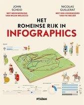 Infographics 2 -   Het Romeinse Rijk in infographics