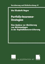 Portfolio-Insurance-Strategien