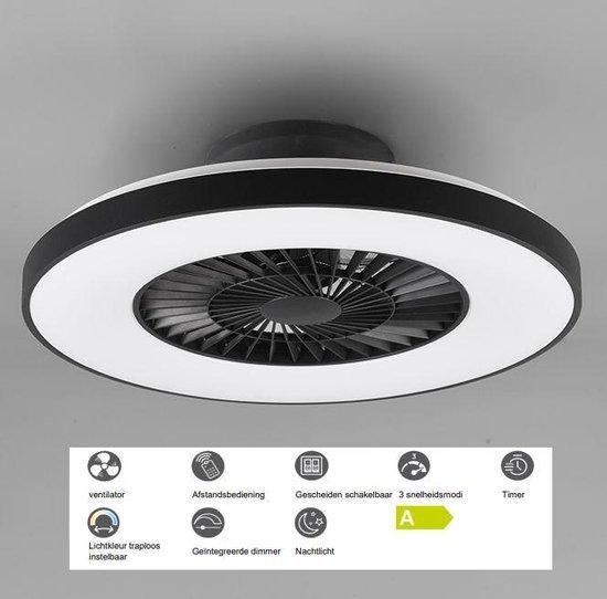 Plafondventilator met LED verlichting - zwart - incl. afstandsbediening -...