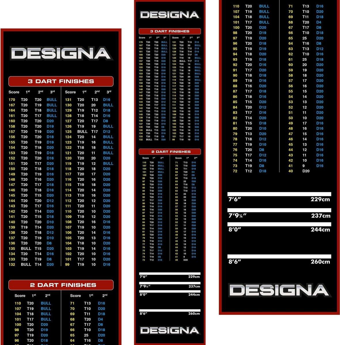 Designa Carpet Dart Mat - Non Slip Back - 290cm x 60cm - Rode rand