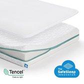AeroSleep® ECOlution Pack 2-in-1 : matras + 3D matrasbeschermer - bed - 120 x 60 cm