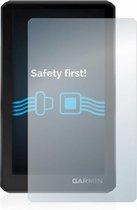 uwcamera® - Garmin Zumo XT Heldere Screenprotector - type: Ultra-Clear