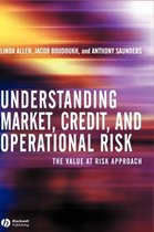 Understanding Market, Credit, and Operational Risk