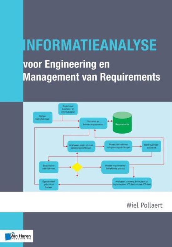 Informatieanalyse voor engineering en management van requirements - Wiel Pollaert |