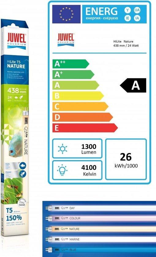 Juwel High-Lite Nature T5 - Aquariumlamp - 895 mm - 45 Watt